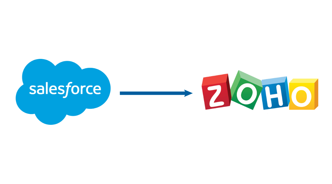 Salesforce-to-Zoho-migration-1080x600