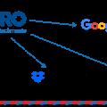 simPRO-File-Storage-Integrations