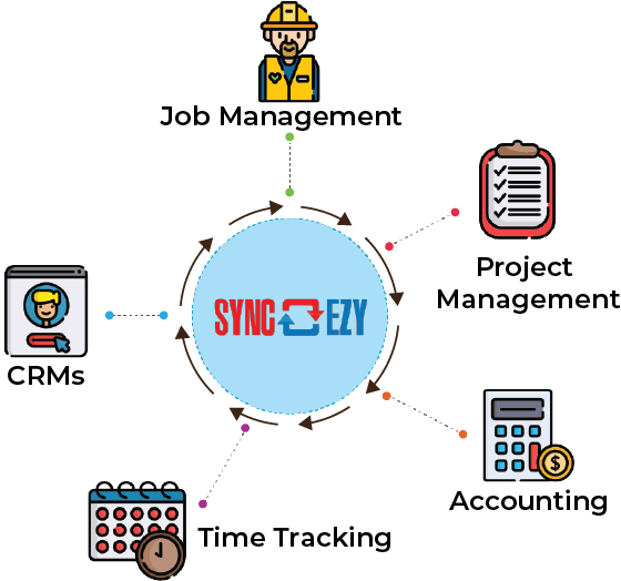 sync-integration-graphic