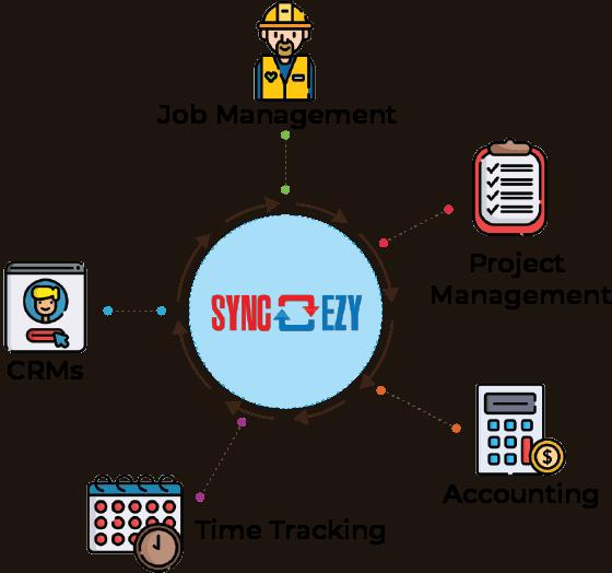 sync-integration-graphic